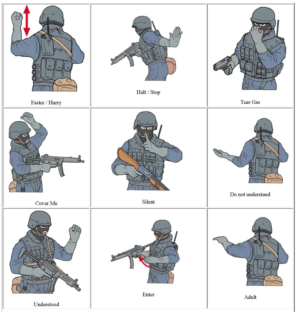 Hand signals guide